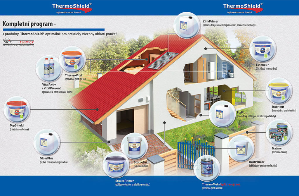 Thermoshield - kompletní program